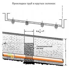 Опоры и укладка труб в системах наружной канализации Ostendorf