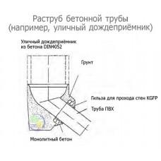 Применение и монтаж систем наружной канализации Ostendorf