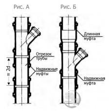 Правила монтажа и соединение с другими видами труб системы НТ Ostendorf