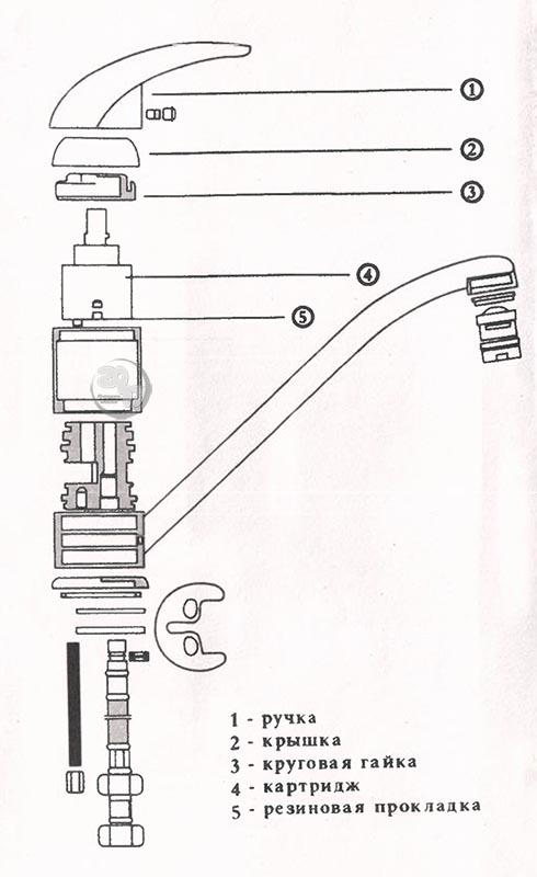 Строение однорычажного смесителя