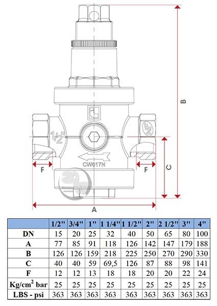 Чертеж редуктора давления Itap 143 Europress